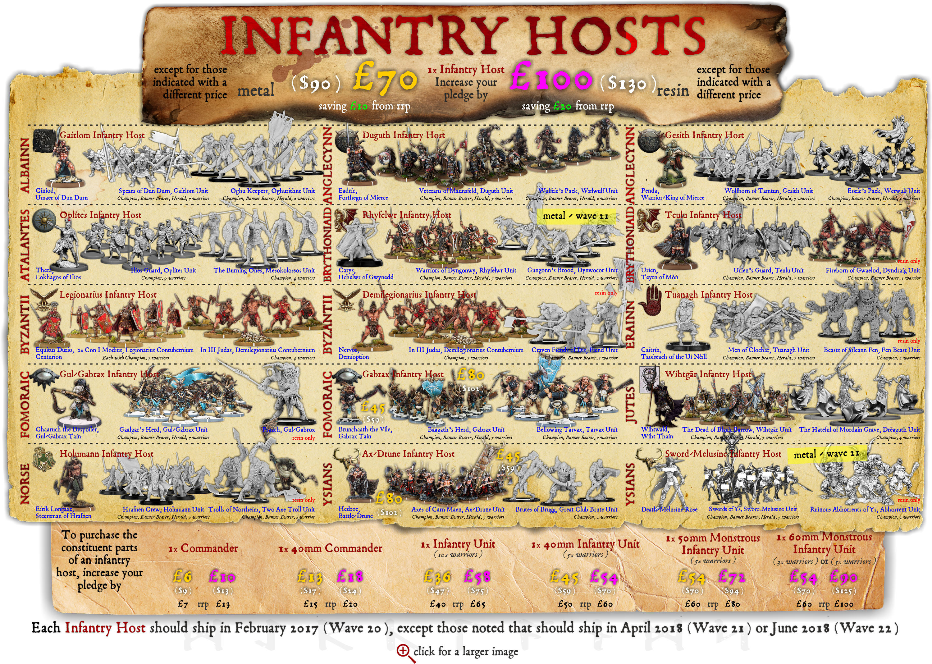 special_offer_infantry_starter_hosts_lar